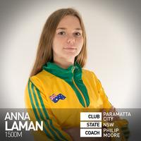 Anna Laman poster